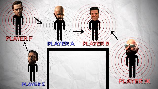 How Muliplayer Bullet Time Works In Max Payne 3